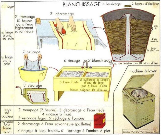 la lessive les jours de lessive fontaine fourches commune d 39 ile de france l 39 huilerie et les. Black Bedroom Furniture Sets. Home Design Ideas